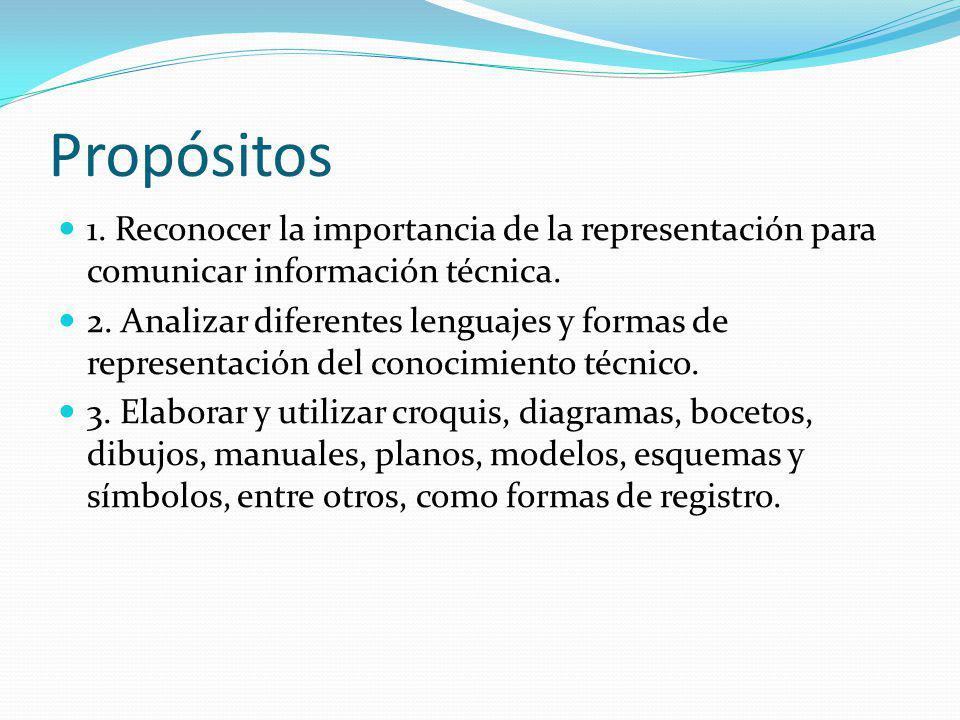 Propósitos 1. Reconocer la importancia de la representación para comunicar información técnica.