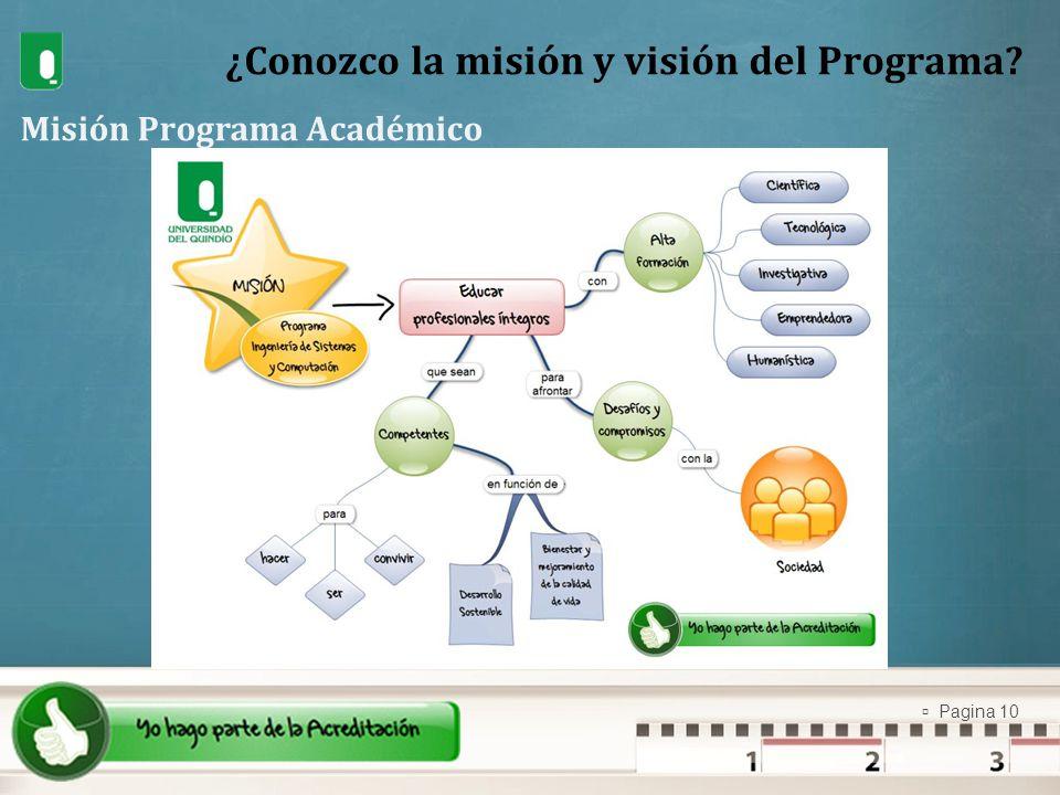 ¿Conozco la misión y visión del Programa