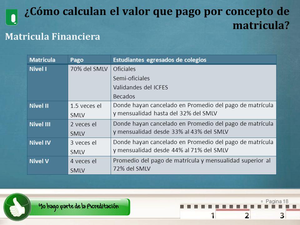 ¿Cómo calculan el valor que pago por concepto de matricula