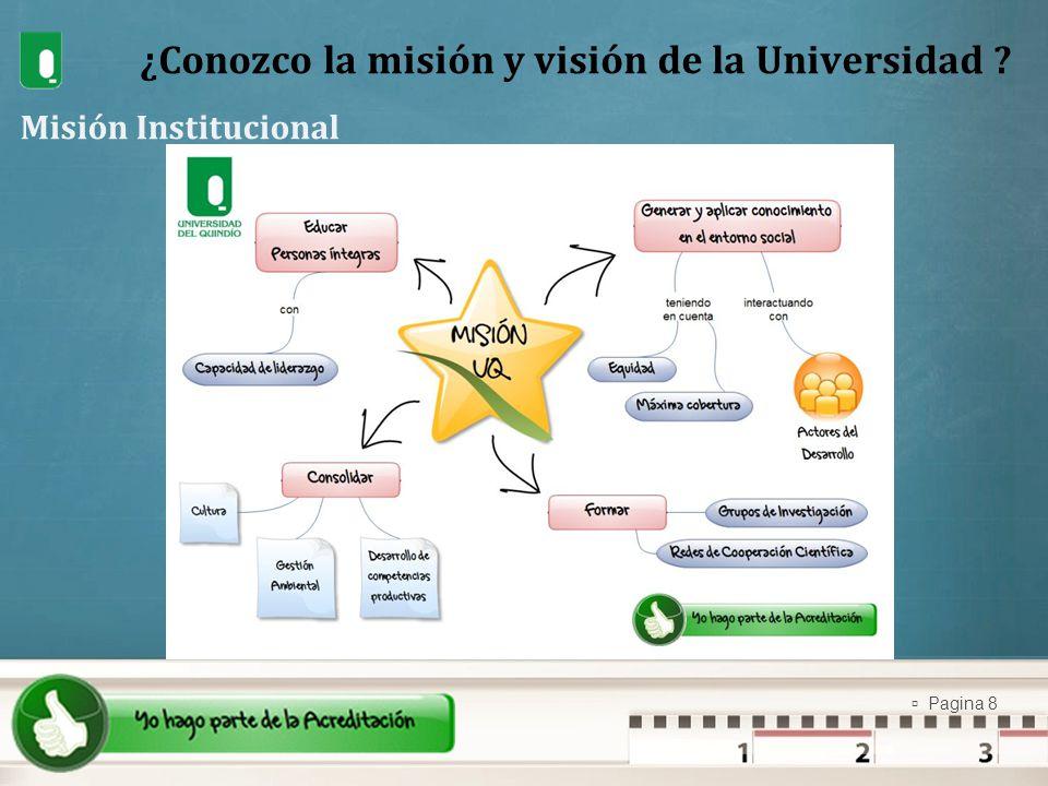 ¿Conozco la misión y visión de la Universidad