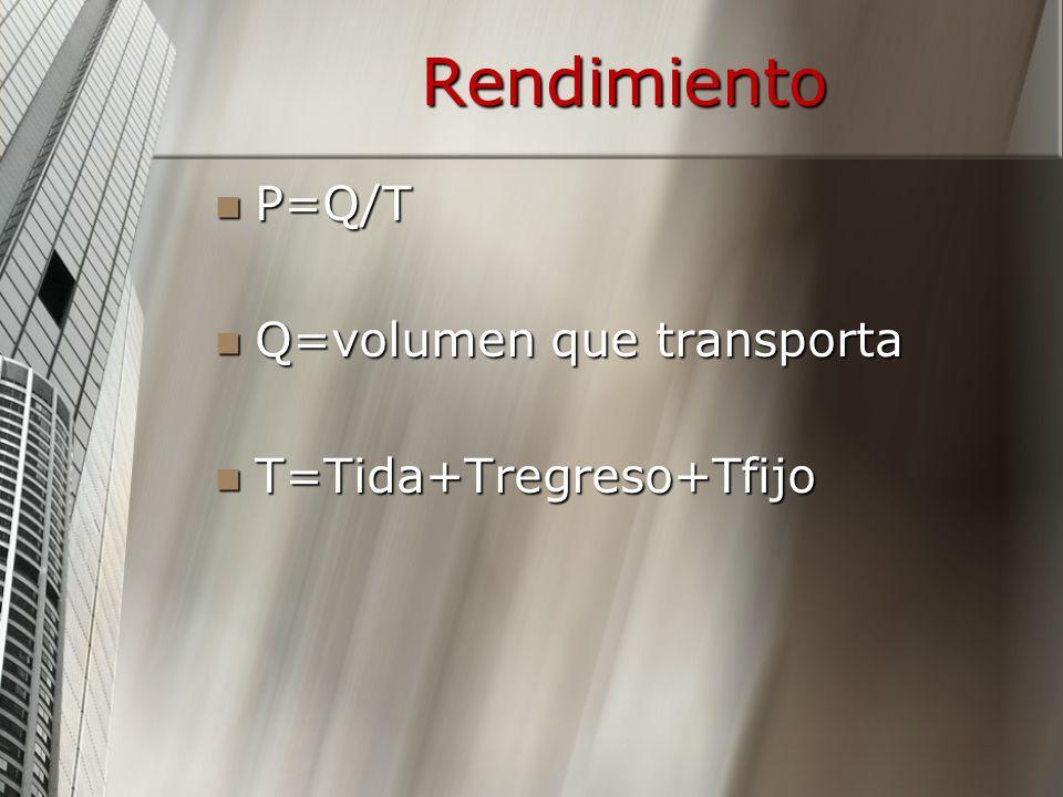 Rendimiento P=Q/T Q=volumen que transporta T=Tida+Tregreso+Tfijo