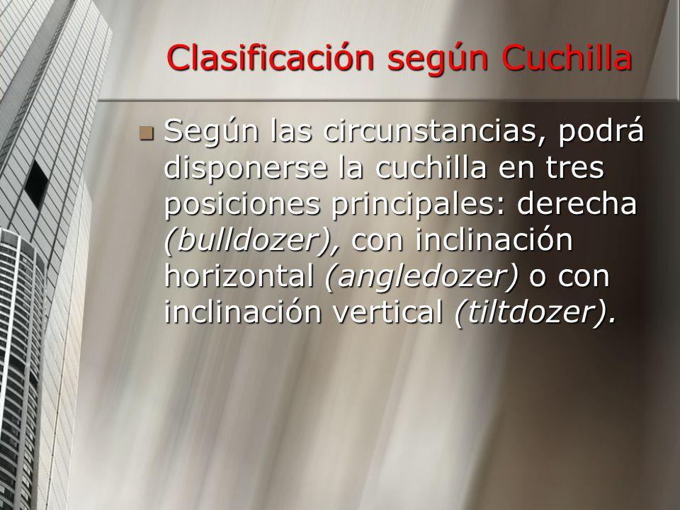 Clasificación según Cuchilla