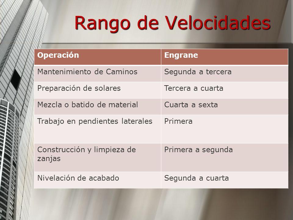 Rango de Velocidades Operación Engrane Mantenimiento de Caminos