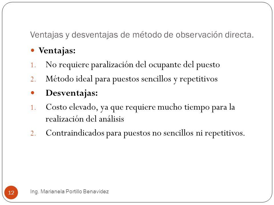 Ventajas y desventajas de método de observación directa.