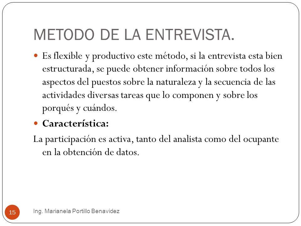 METODO DE LA ENTREVISTA.
