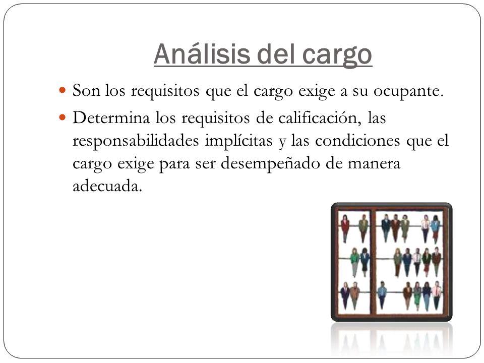 Análisis del cargo Son los requisitos que el cargo exige a su ocupante.