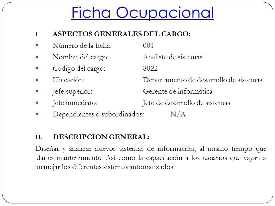 Ficha Ocupacional ASPECTOS GENERALES DEL CARGO: