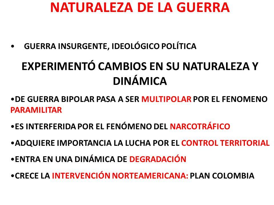 NATURALEZA DE LA GUERRA