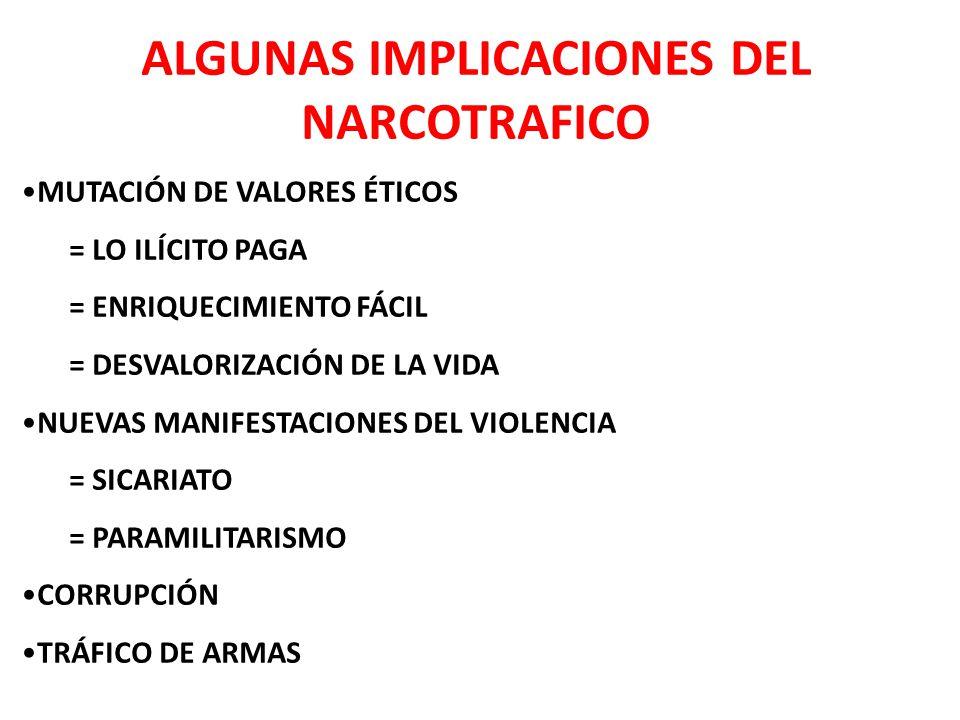 ALGUNAS IMPLICACIONES DEL NARCOTRAFICO