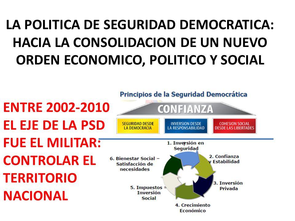 LA POLITICA DE SEGURIDAD DEMOCRATICA: