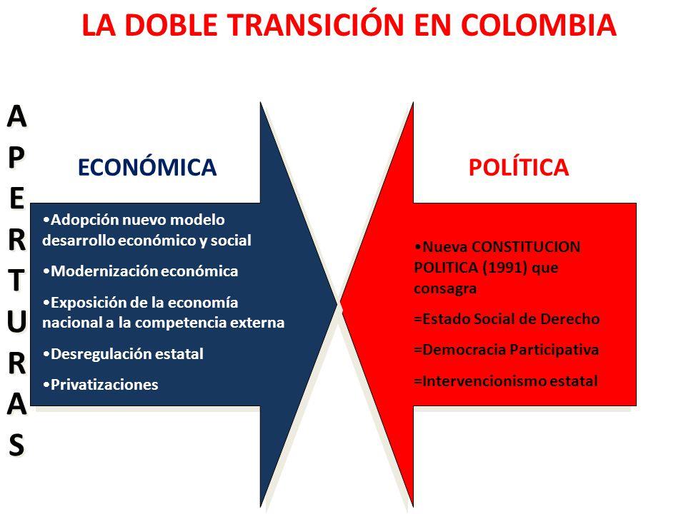 LA DOBLE TRANSICIÓN EN COLOMBIA