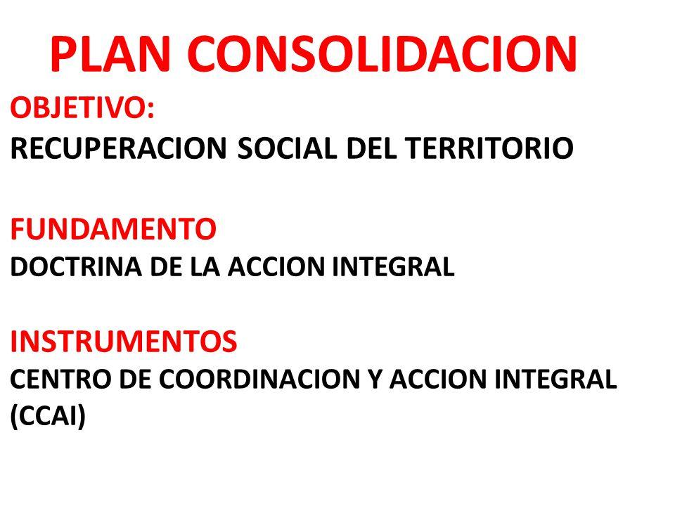 PLAN CONSOLIDACION OBJETIVO: RECUPERACION SOCIAL DEL TERRITORIO