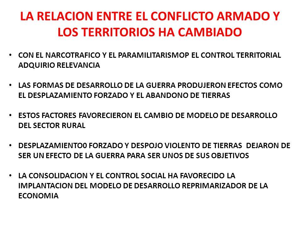 LA RELACION ENTRE EL CONFLICTO ARMADO Y LOS TERRITORIOS HA CAMBIADO