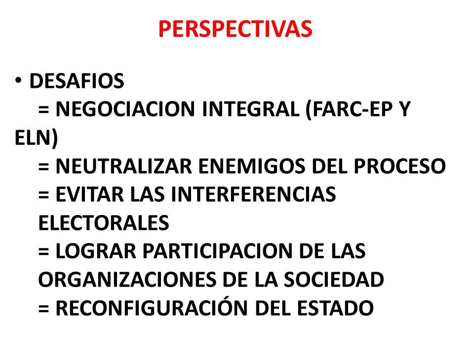 PERSPECTIVAS DESAFIOS = NEGOCIACION INTEGRAL (FARC-EP Y ELN)