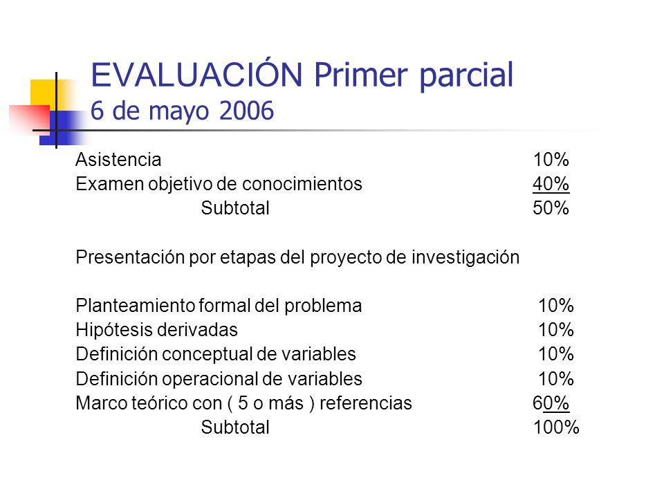 EVALUACIÓN Primer parcial 6 de mayo 2006