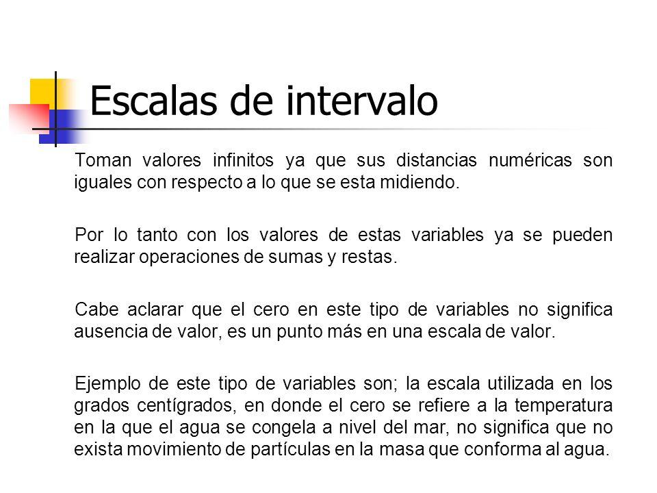Escalas de intervalo Toman valores infinitos ya que sus distancias numéricas son iguales con respecto a lo que se esta midiendo.