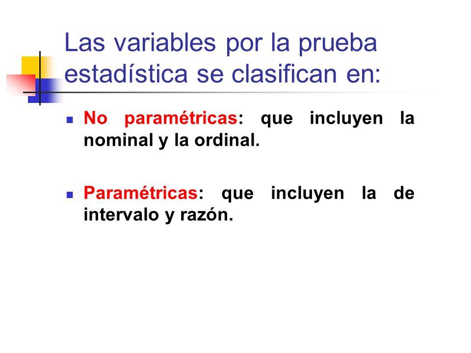 Las variables por la prueba estadística se clasifican en: