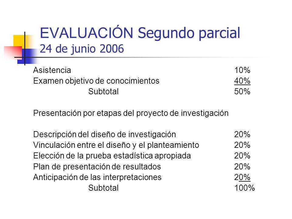 EVALUACIÓN Segundo parcial 24 de junio 2006