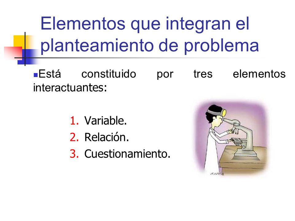 Elementos que integran el planteamiento de problema
