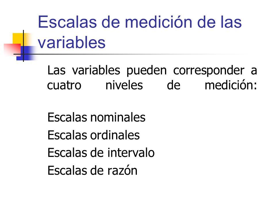 Escalas de medición de las variables