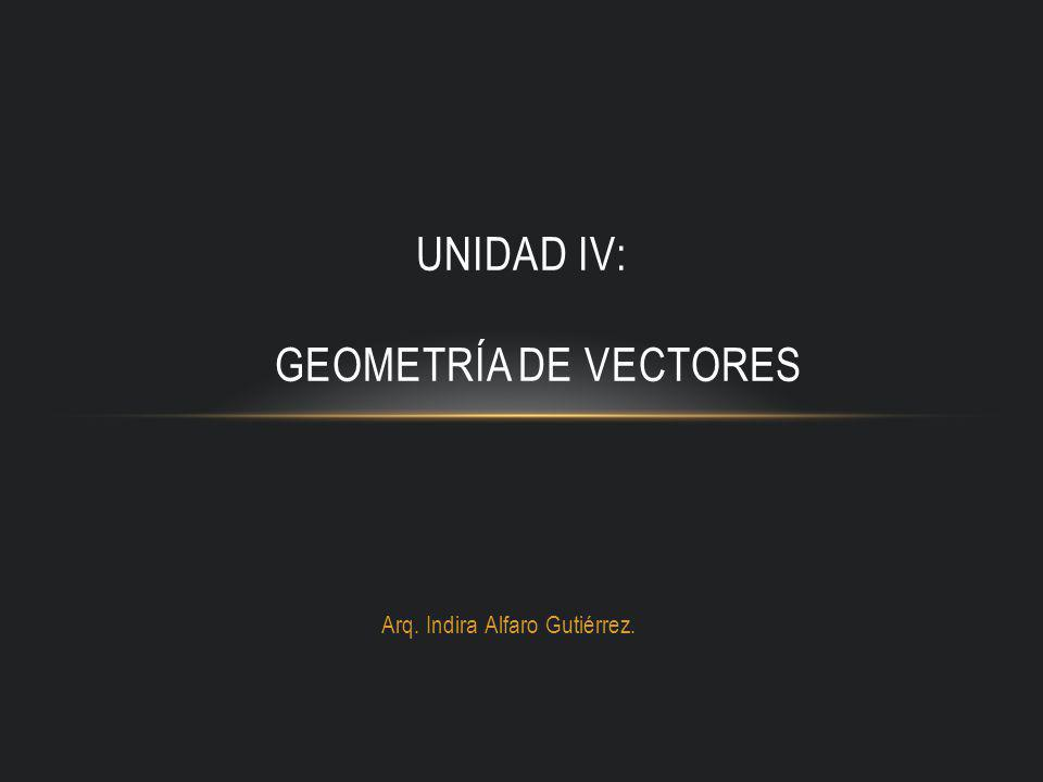 UNIDAD IV: GEOMETRÍA DE VECTORES
