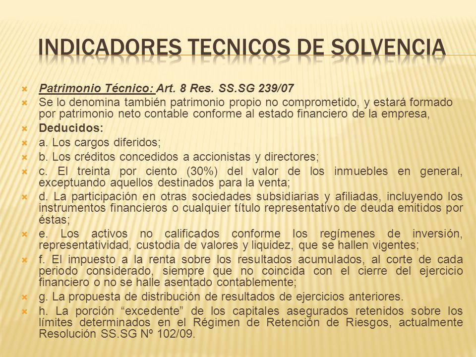 INDICADORES TECNICOS DE SOLVENCIA