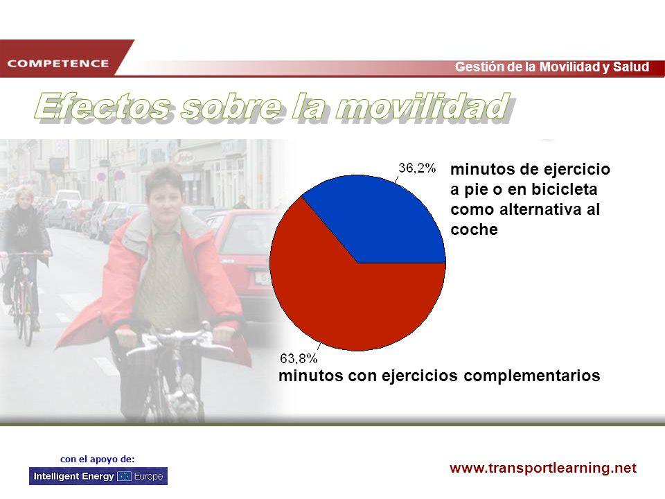Efectos sobre la movilidad