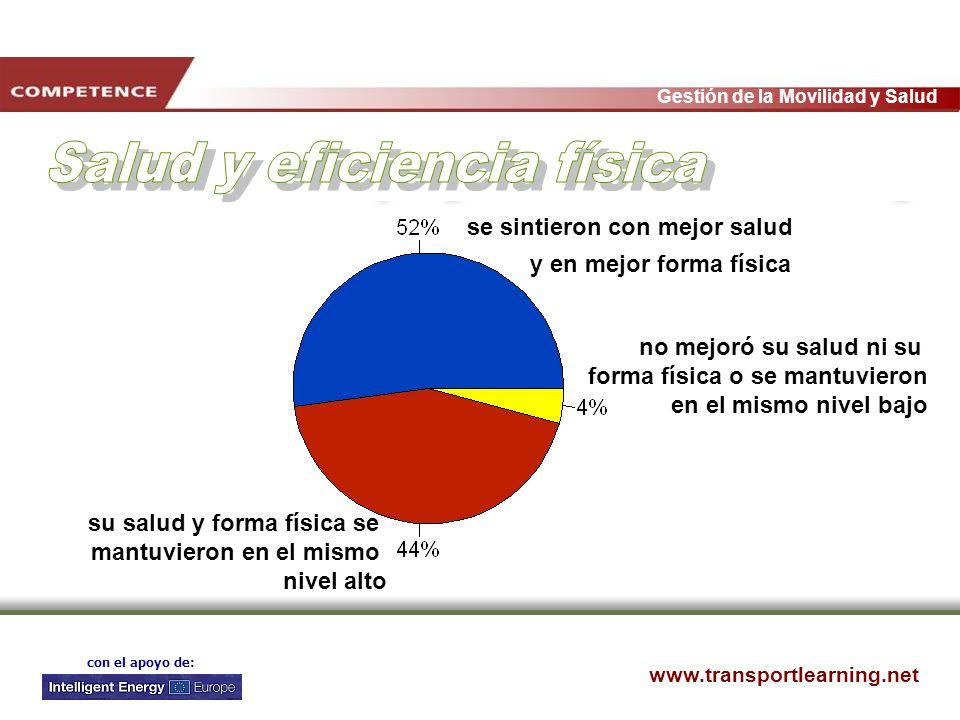 Salud y eficiencia física