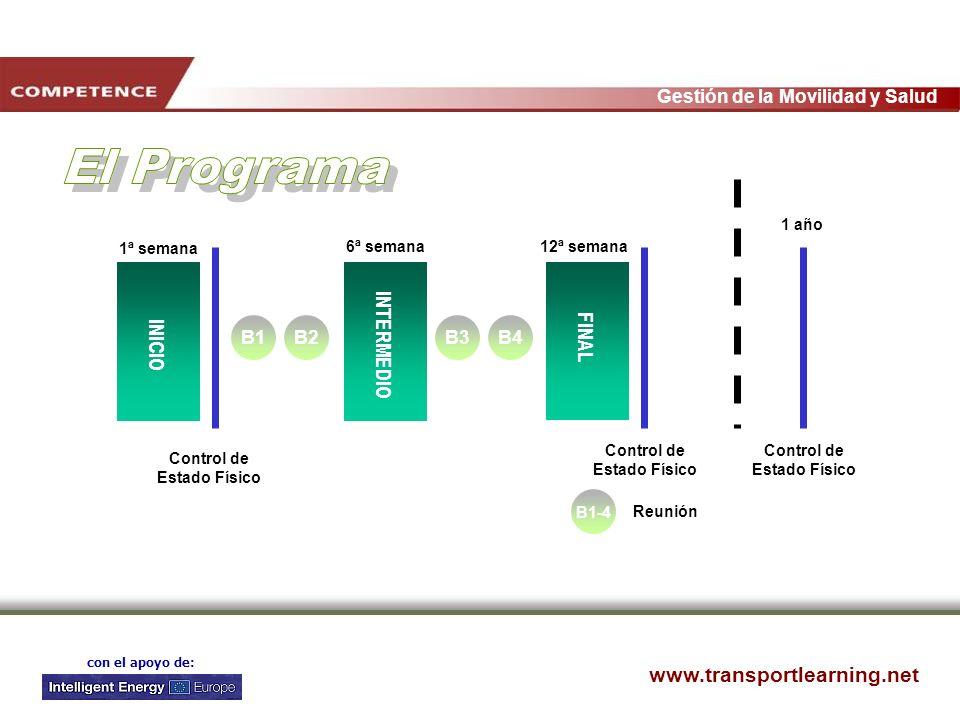 El Programa INTERMEDIO FINAL INICIO B1 B2 B3 B4 1 año