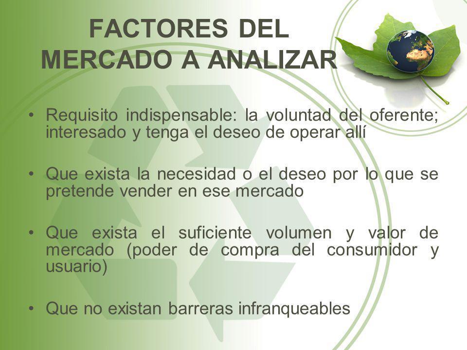 FACTORES DEL MERCADO A ANALIZAR