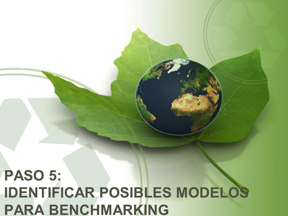 PASO 5: IDENTIFICAR POSIBLES MODELOS PARA BENCHMARKING