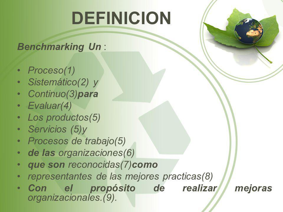 DEFINICION Benchmarking Un : Proceso(1) Sistemático(2) y