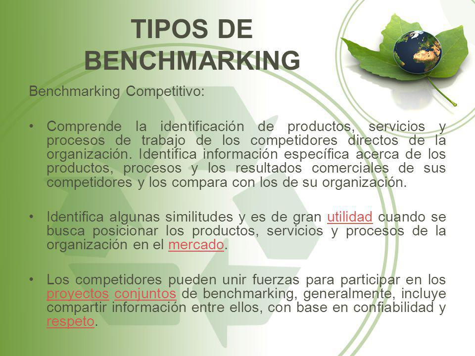 TIPOS DE BENCHMARKING Benchmarking Competitivo: