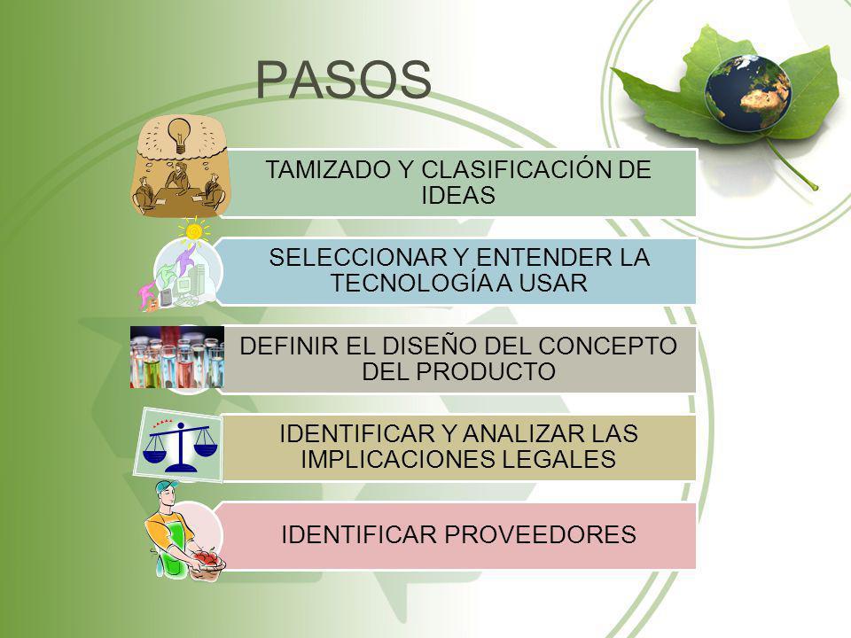 PASOS TAMIZADO Y CLASIFICACIÓN DE IDEAS
