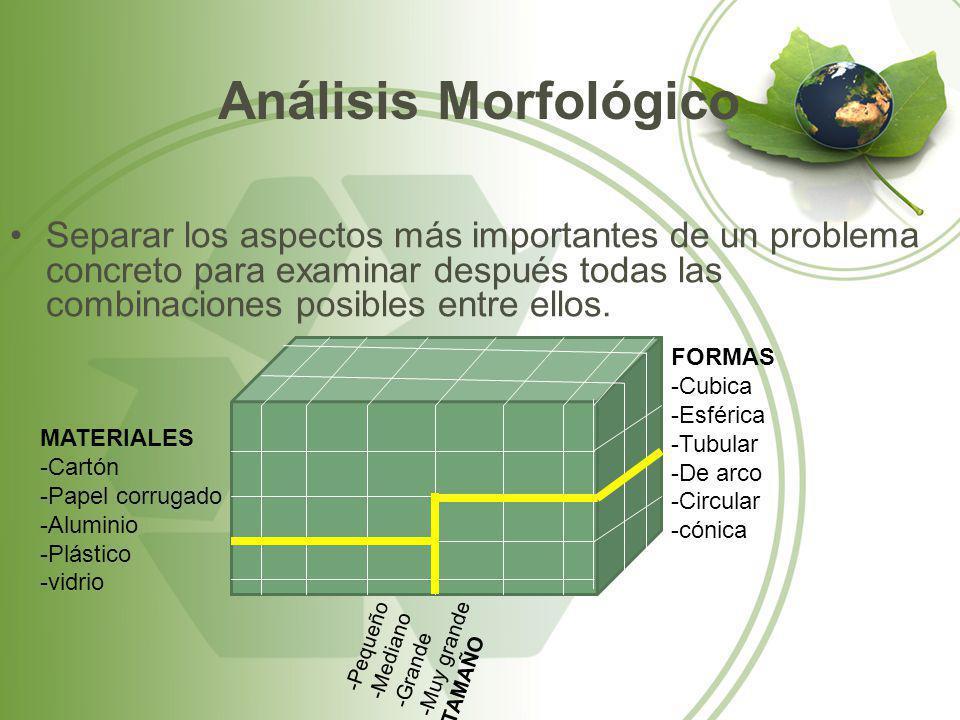 Análisis Morfológico Separar los aspectos más importantes de un problema concreto para examinar después todas las combinaciones posibles entre ellos.