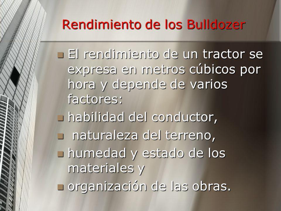 Rendimiento de los Bulldozer