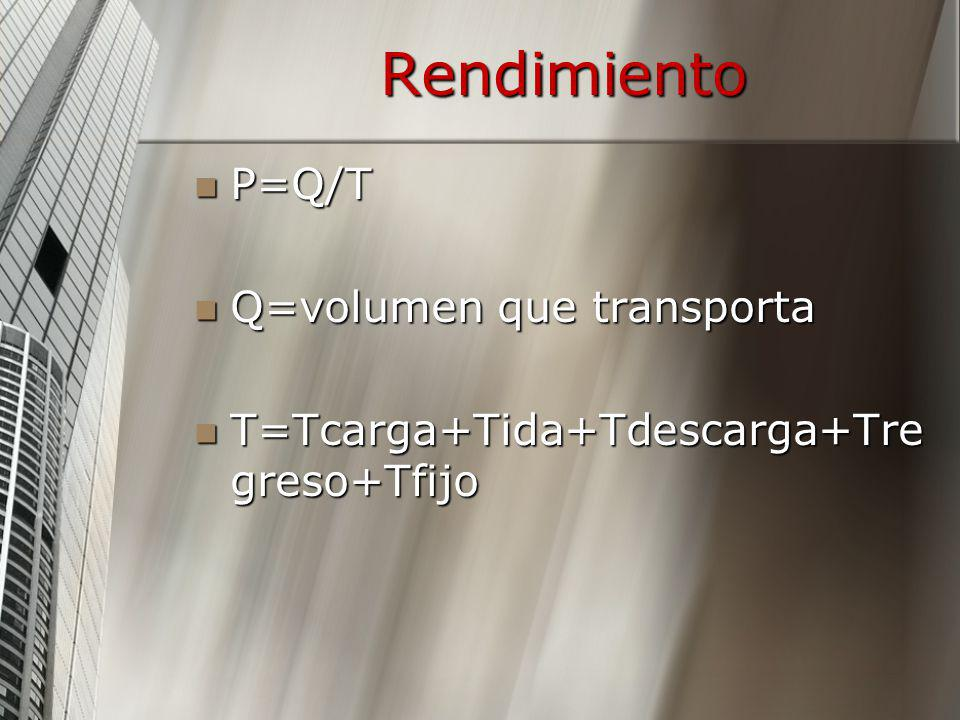 Rendimiento P=Q/T Q=volumen que transporta
