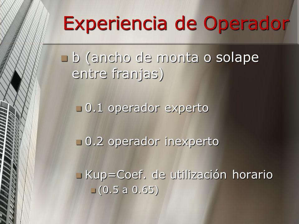 Experiencia de Operador