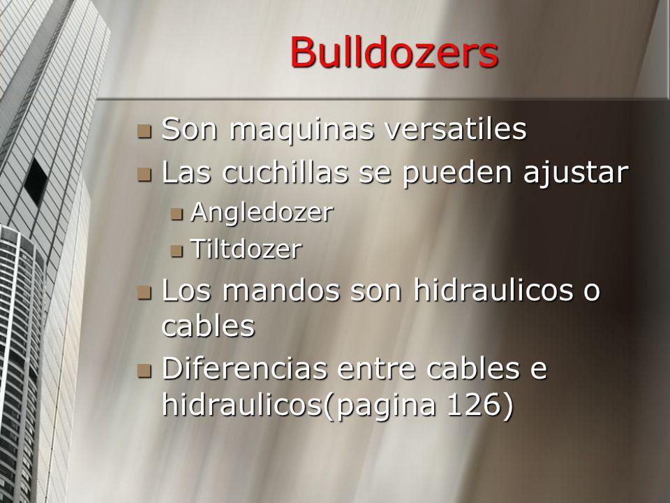 Bulldozers Son maquinas versatiles Las cuchillas se pueden ajustar