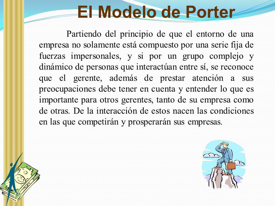 El Modelo de Porter