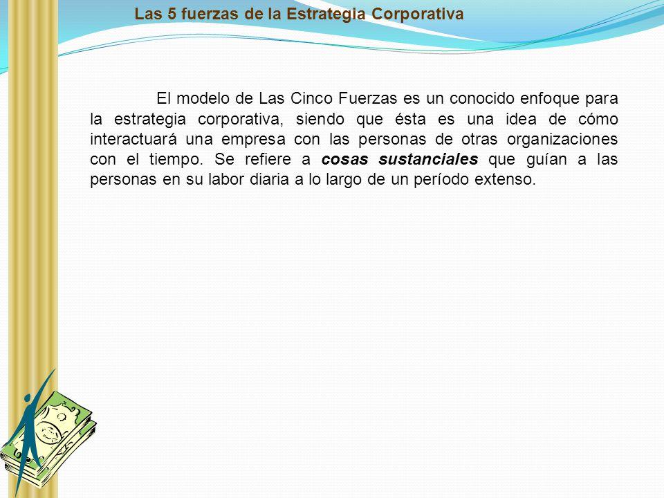 Las 5 fuerzas de la Estrategia Corporativa