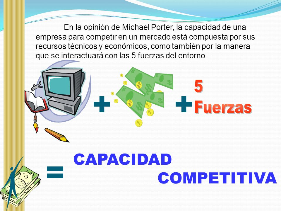+ + = CAPACIDAD COMPETITIVA 5 Fuerzas
