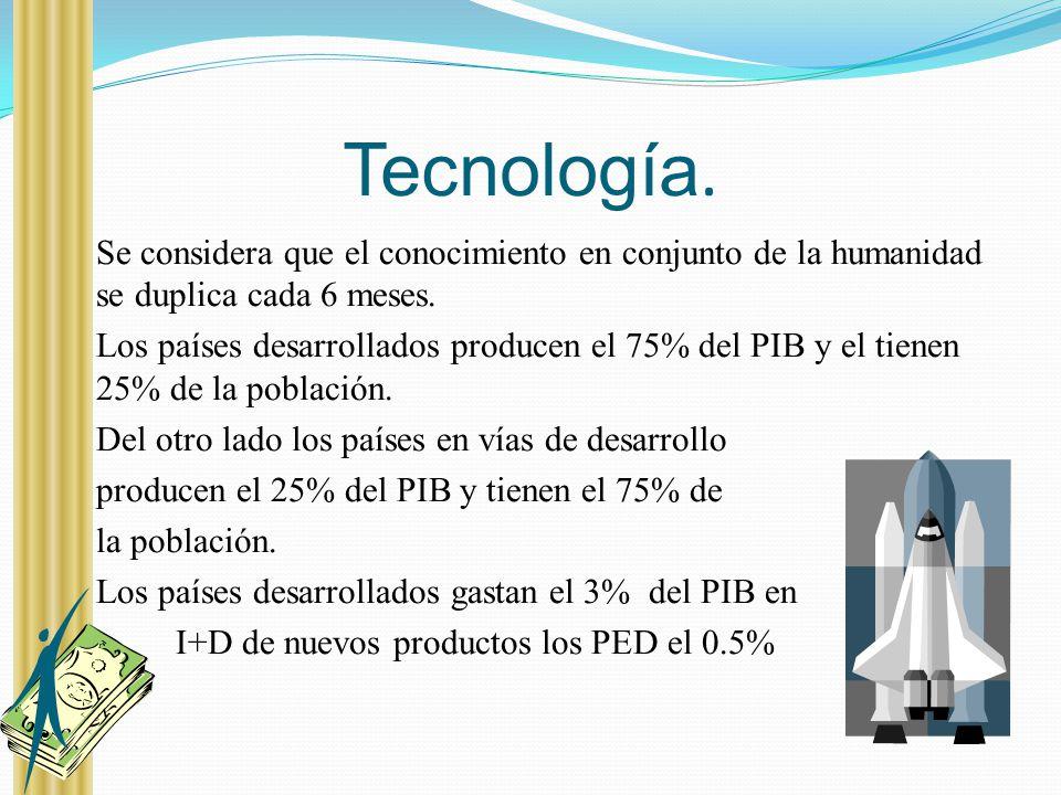 Tecnología. Se considera que el conocimiento en conjunto de la humanidad se duplica cada 6 meses.