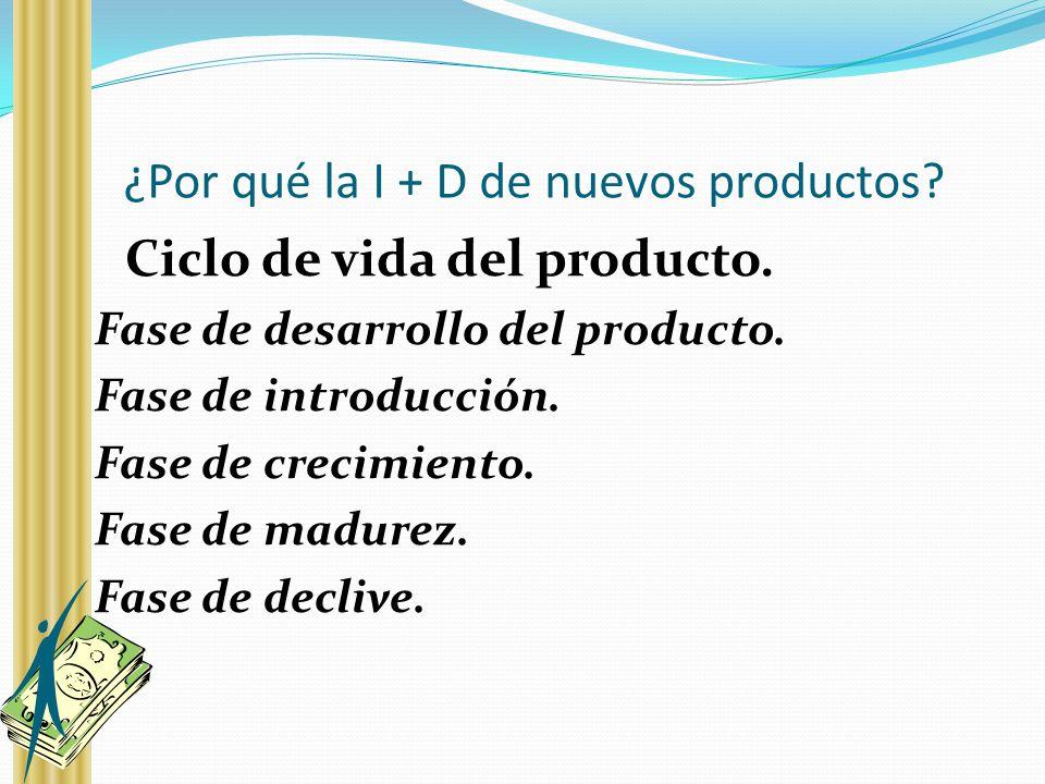 ¿ ¿Por qué la I + D de nuevos productos