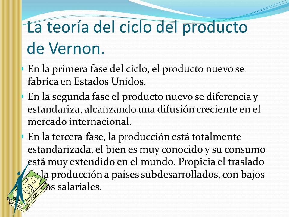 La teoría del ciclo del producto de Vernon.