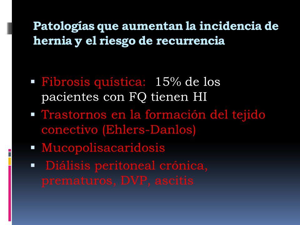 Fibrosis quística: 15% de los pacientes con FQ tienen HI