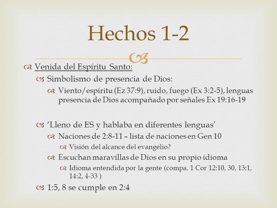 Hechos 1-2 Venida del Espíritu Santo: Simbolismo de presencia de Dios: