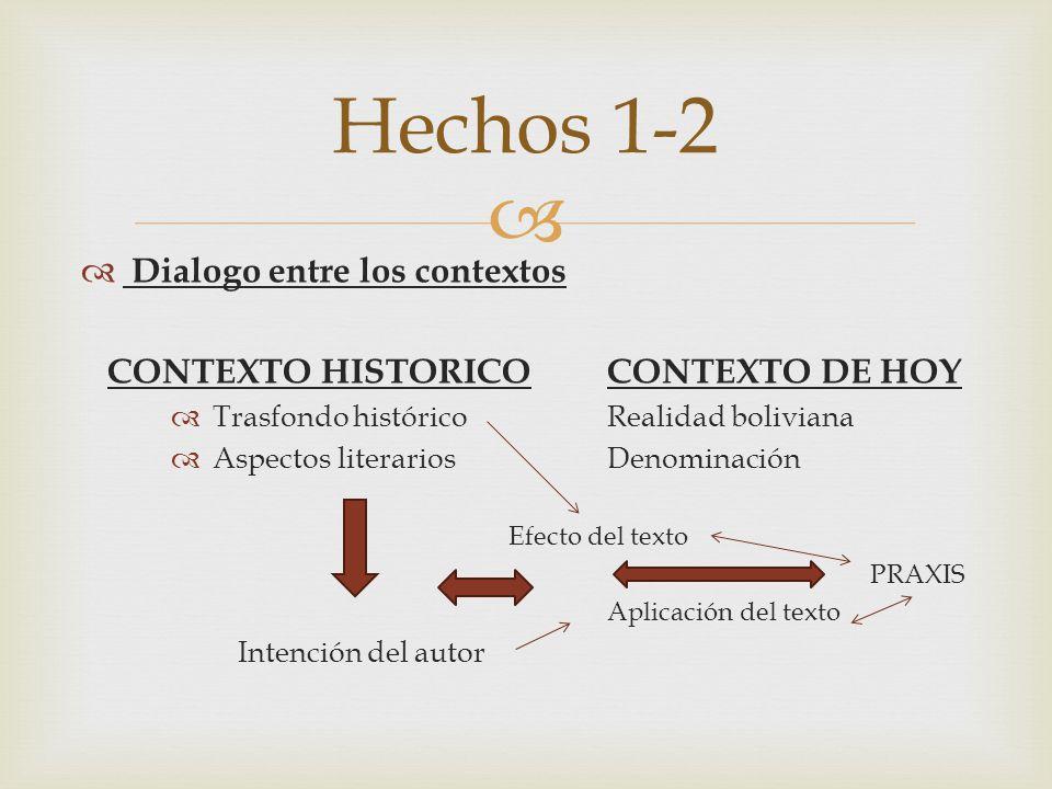Hechos 1-2 Dialogo entre los contextos