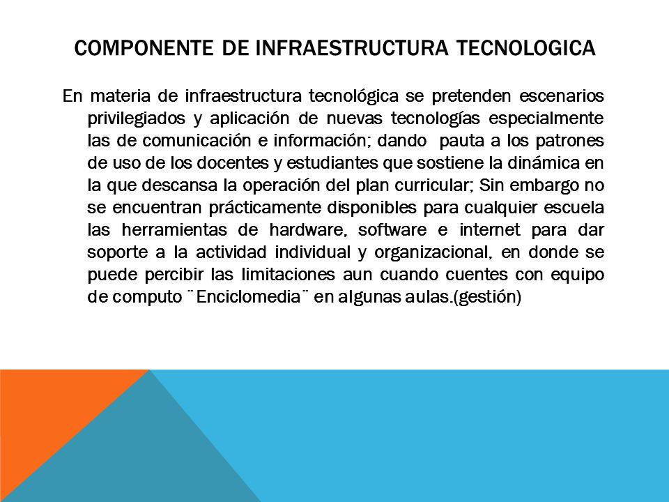 COMPONENTE DE INFRAESTRUCTURA TECNOLOGICA