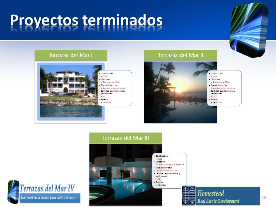 Proyectos terminados Terrazas del Mar I Terrazas del Mar II